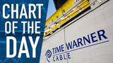 Charter Communications Comes Back to the Table for TWC