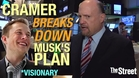 Jim Cramer on Tesla: Elon Musk is a Visionary, Numbers Tell a Different Story